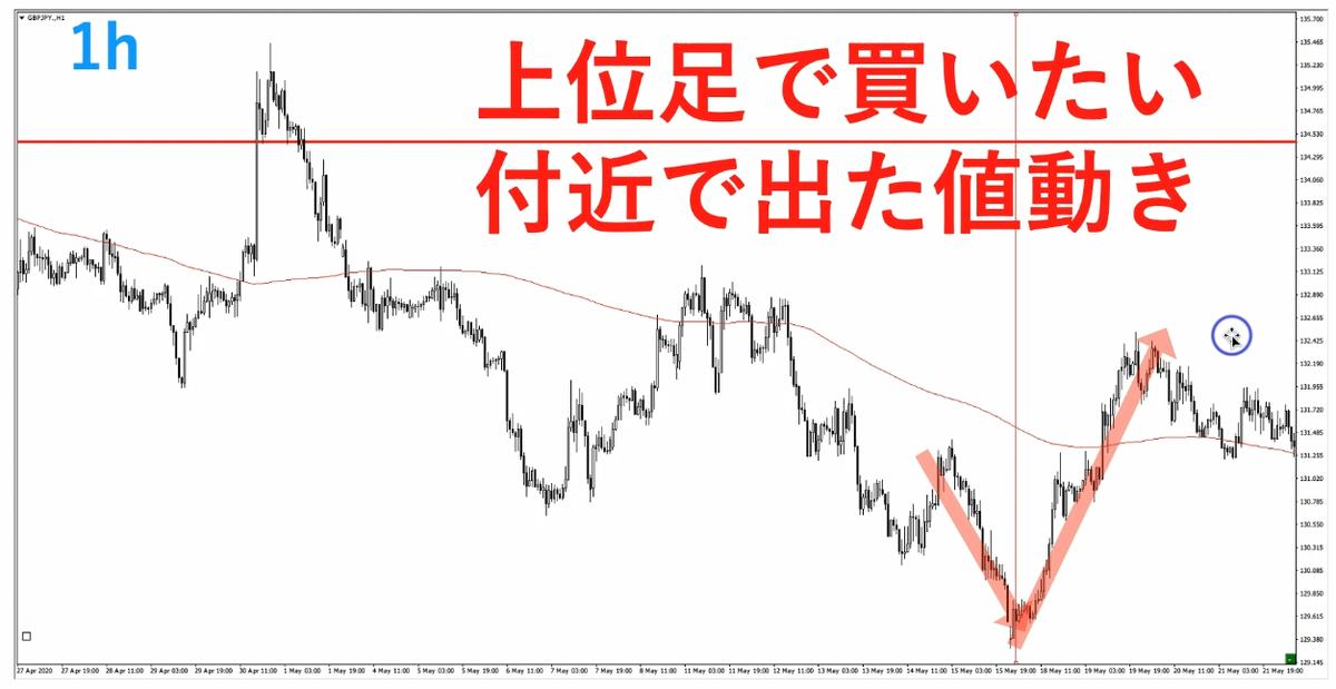 f:id:trader-nori:20200808203238p:plain