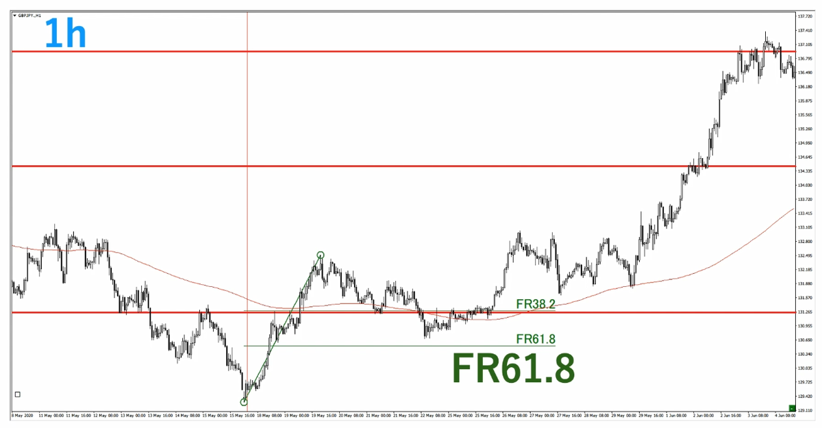 f:id:trader-nori:20200808203242p:plain
