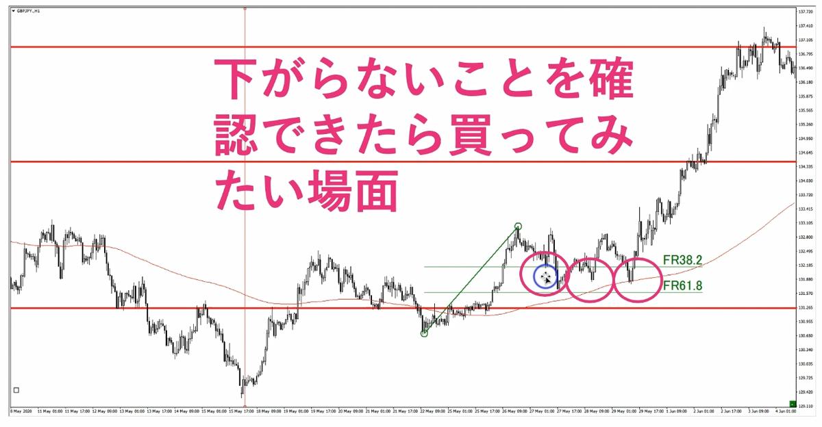f:id:trader-nori:20200808203246p:plain