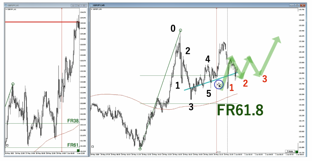 f:id:trader-nori:20200808203305p:plain