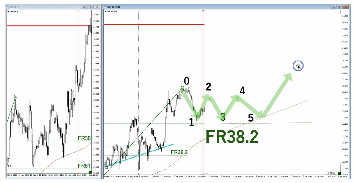 f:id:trader-nori:20200808203315p:plain