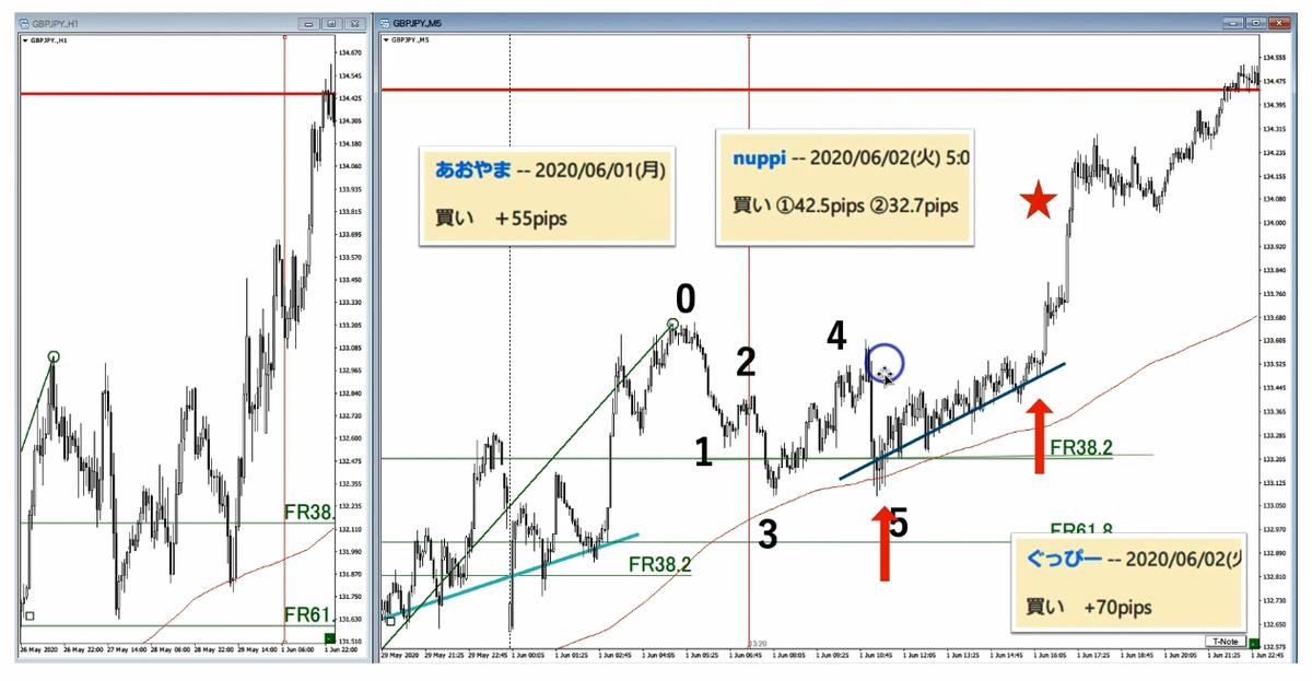 f:id:trader-nori:20200808203320p:plain