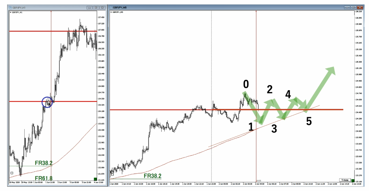 f:id:trader-nori:20200808203324p:plain