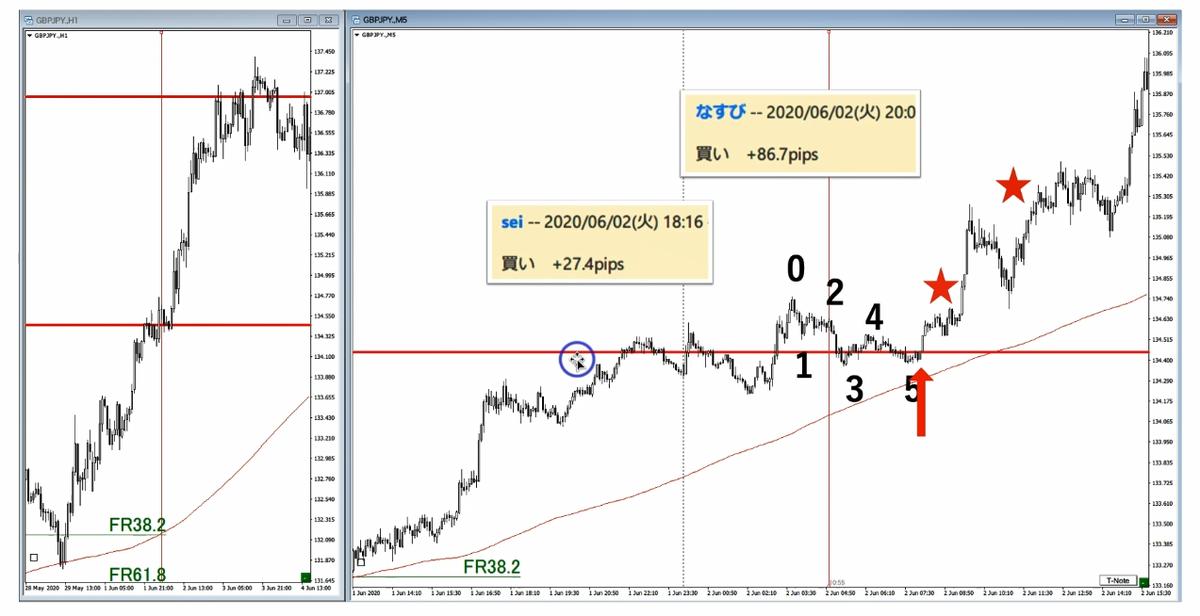 f:id:trader-nori:20200808203329p:plain