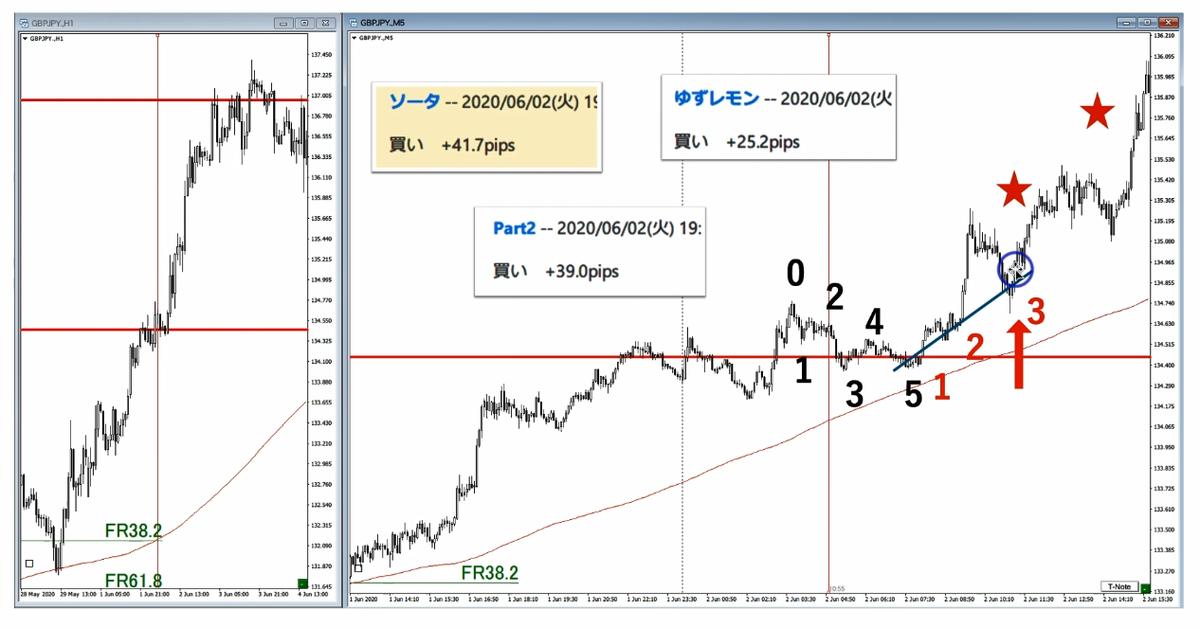 f:id:trader-nori:20200808203334p:plain