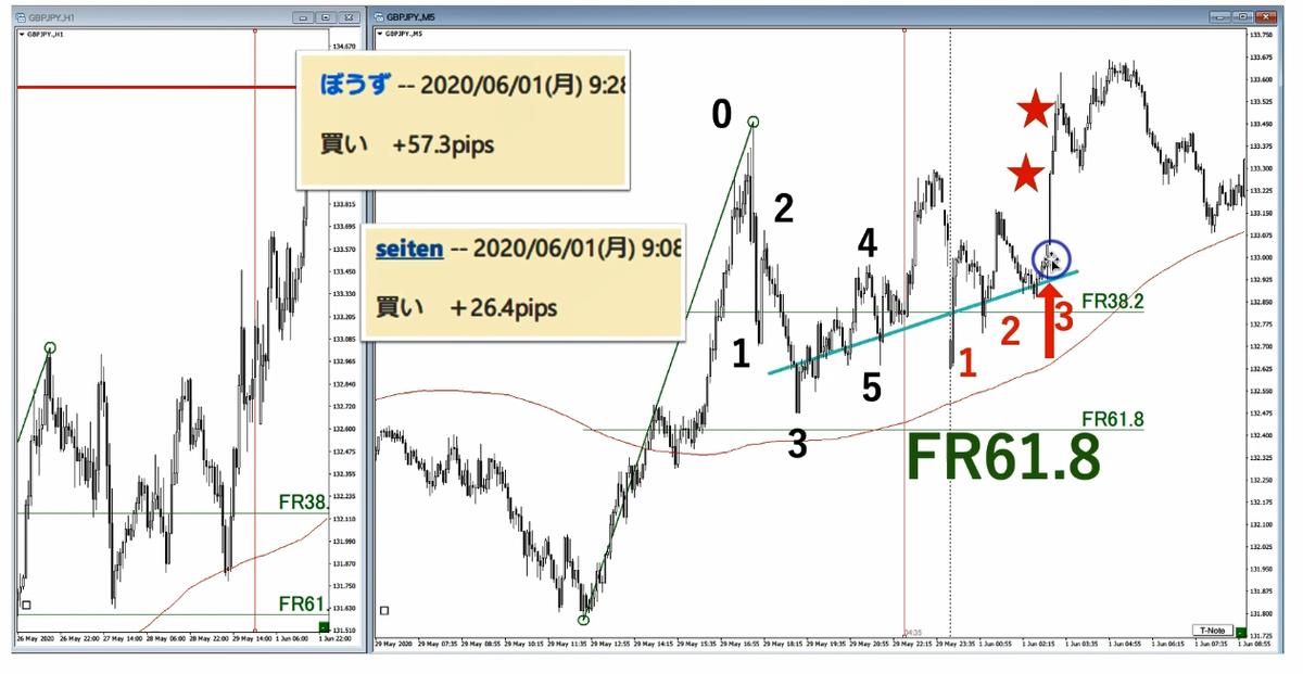f:id:trader-nori:20200808203732p:plain
