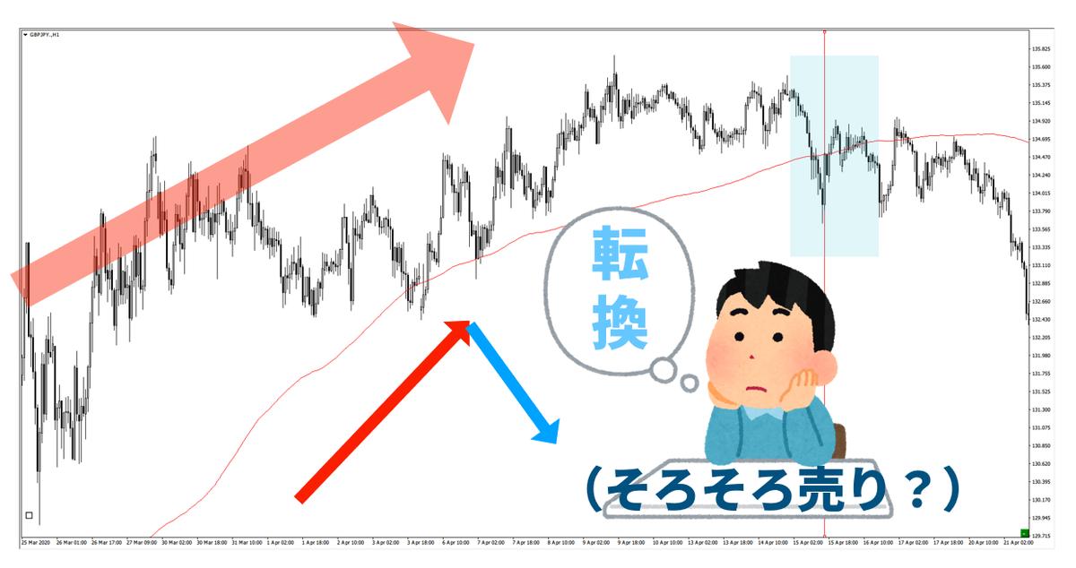 f:id:trader-nori:20200809201228p:plain