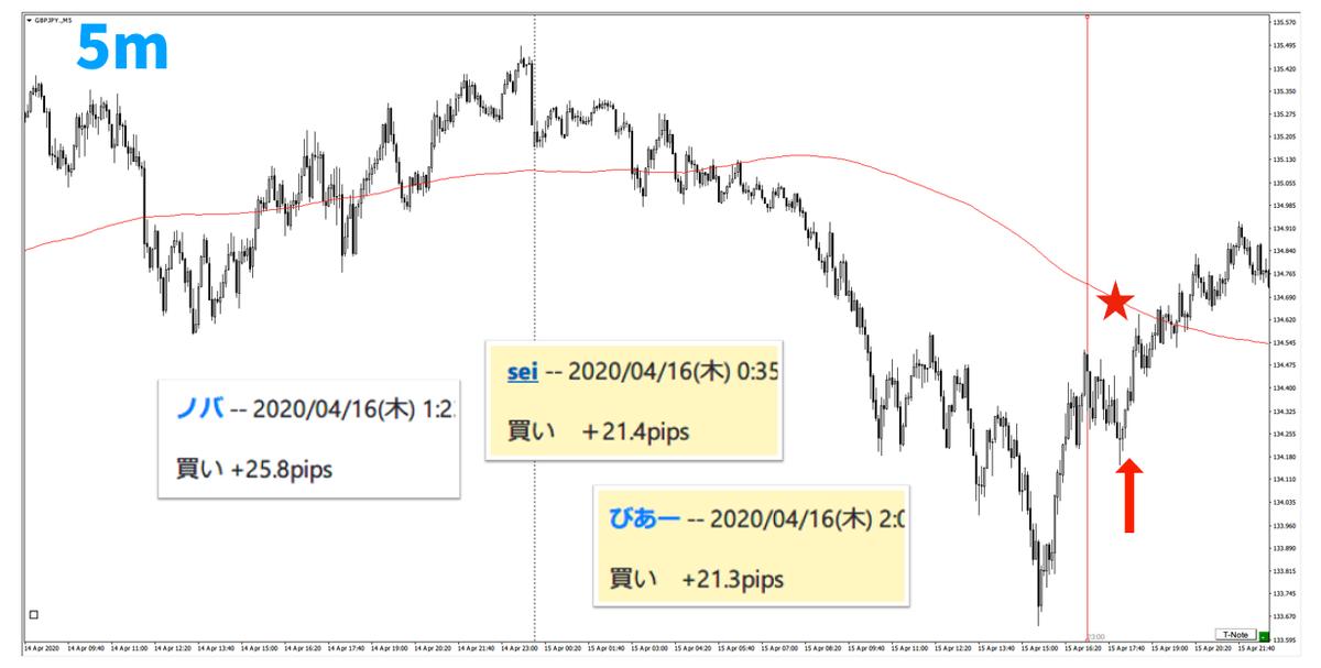f:id:trader-nori:20200809201232p:plain