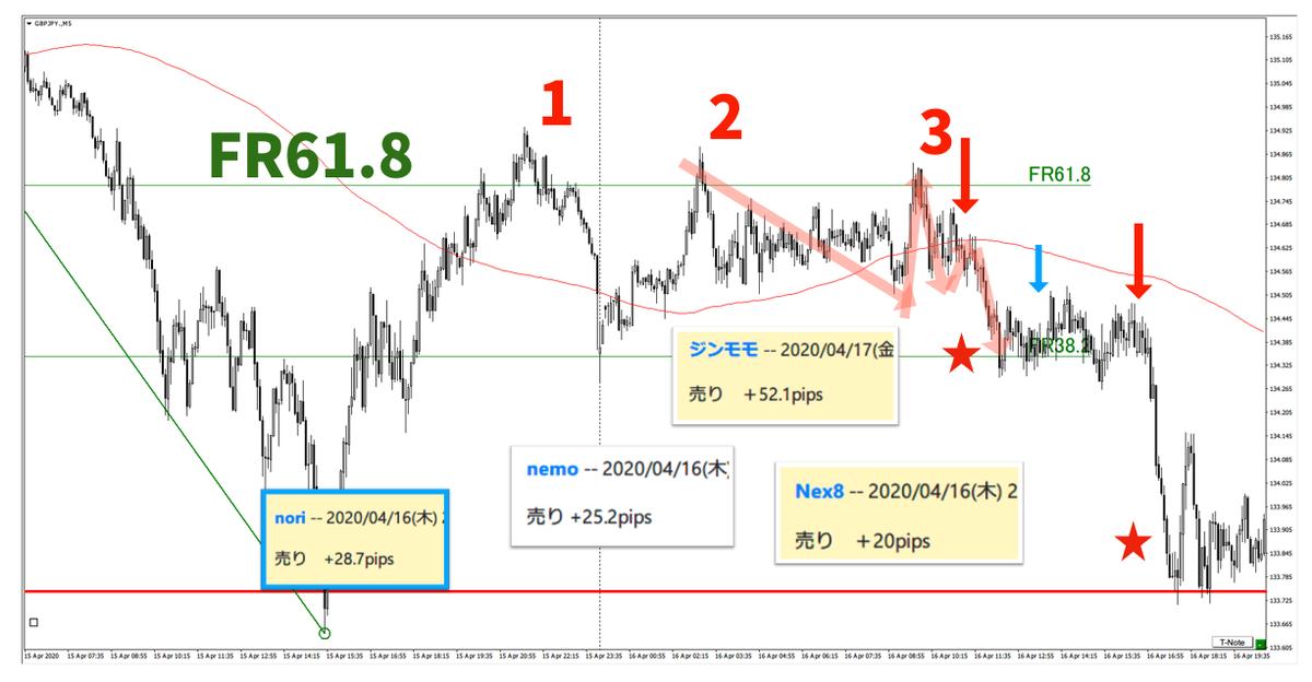 f:id:trader-nori:20200809201242p:plain