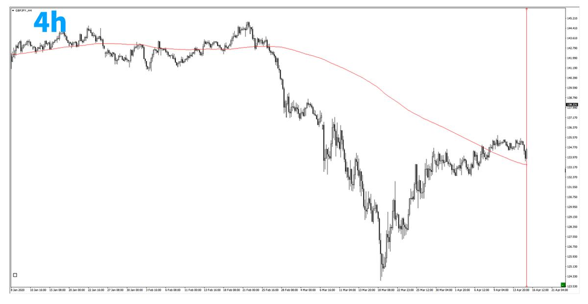 f:id:trader-nori:20200809201249p:plain