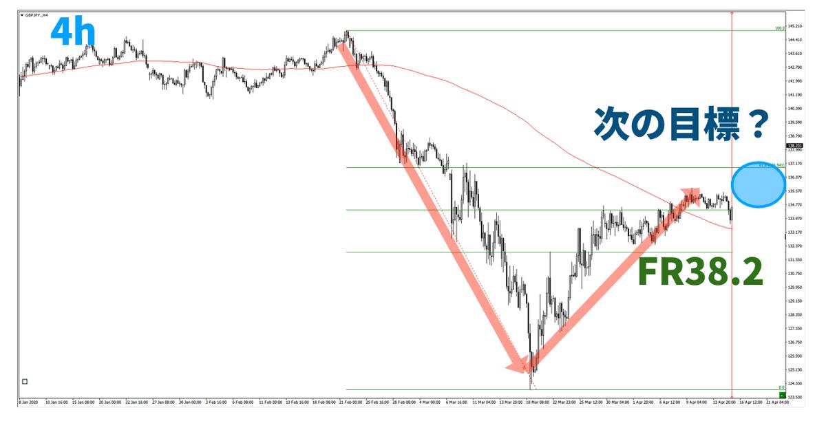 f:id:trader-nori:20200809201351p:plain
