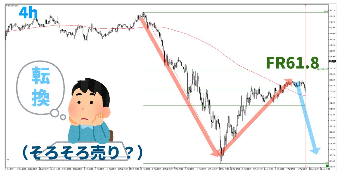 f:id:trader-nori:20200809201356p:plain