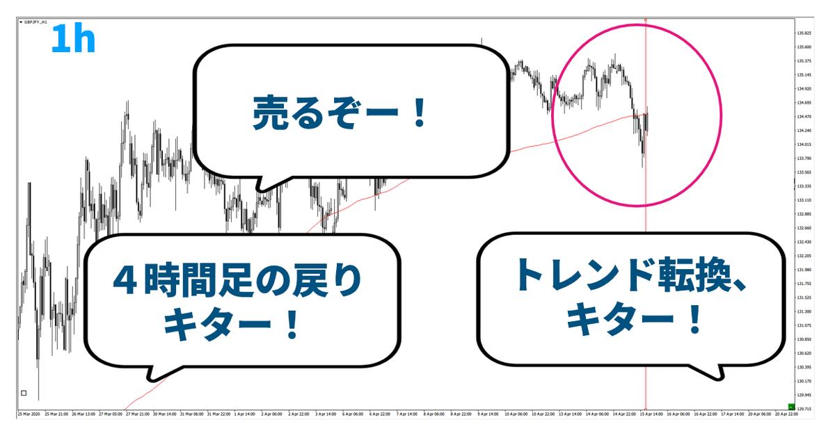 f:id:trader-nori:20200809201401p:plain