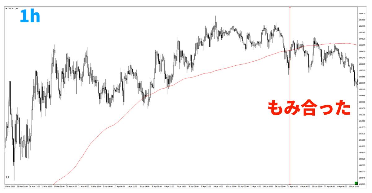 f:id:trader-nori:20200809201406p:plain