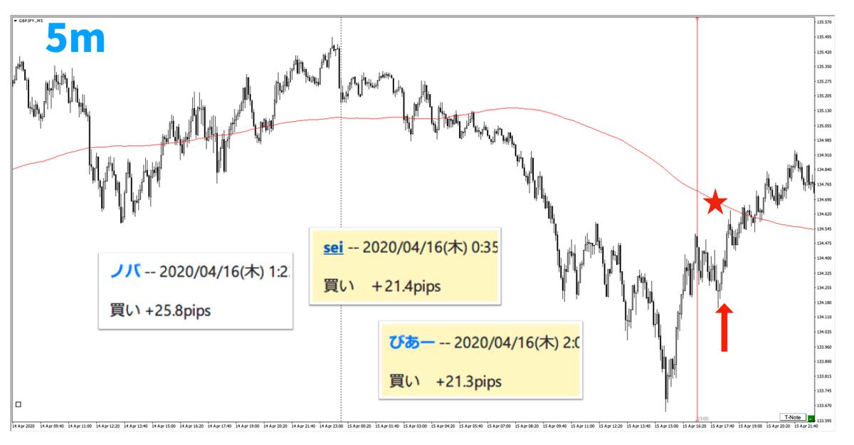 f:id:trader-nori:20200809201410p:plain