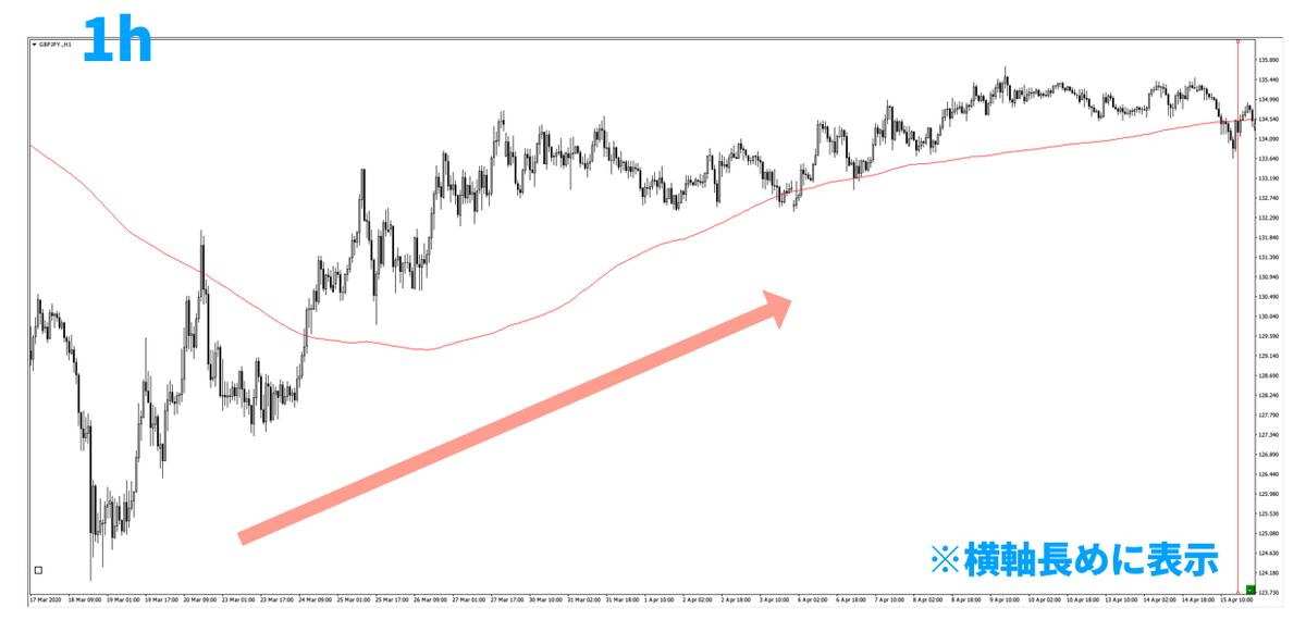 f:id:trader-nori:20200809201414p:plain