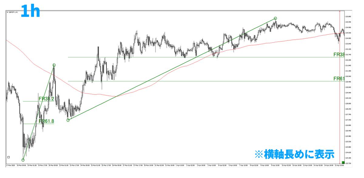 f:id:trader-nori:20200809201552p:plain