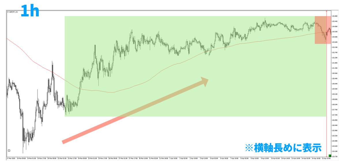 f:id:trader-nori:20200809201558p:plain