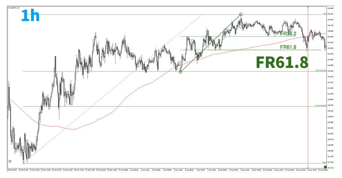 f:id:trader-nori:20200809201602p:plain