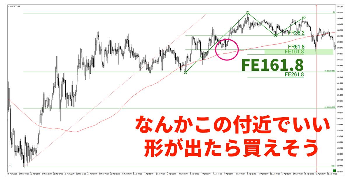 f:id:trader-nori:20200809201612p:plain