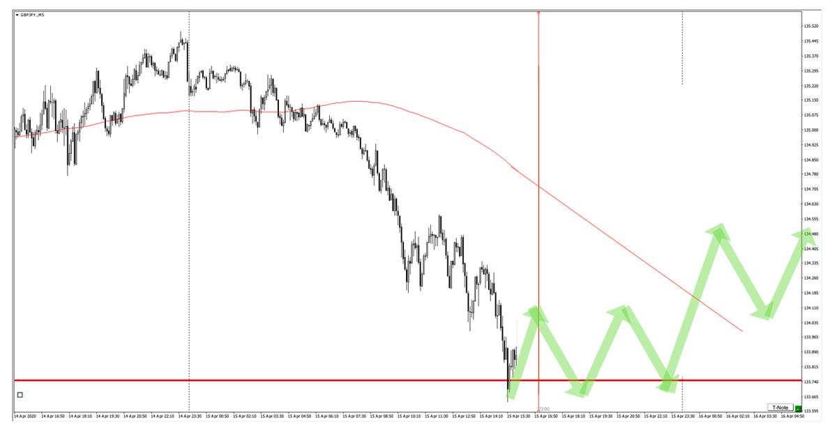 f:id:trader-nori:20200809202054p:plain