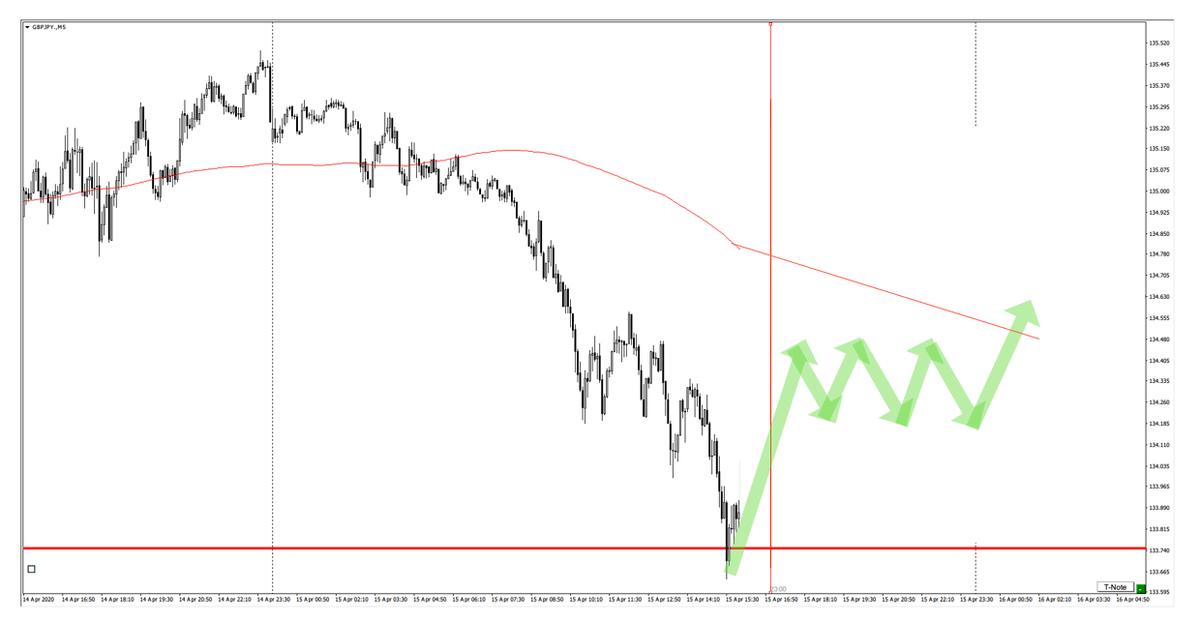 f:id:trader-nori:20200809202057p:plain