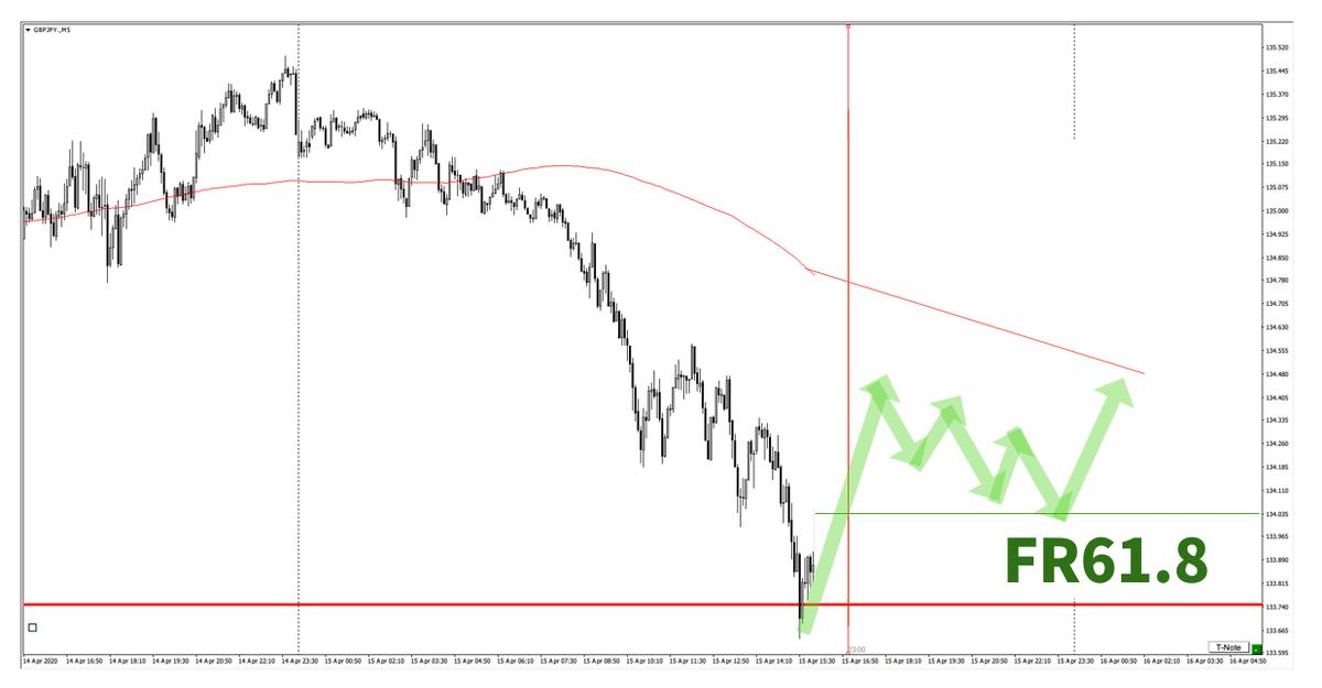 f:id:trader-nori:20200809202101p:plain