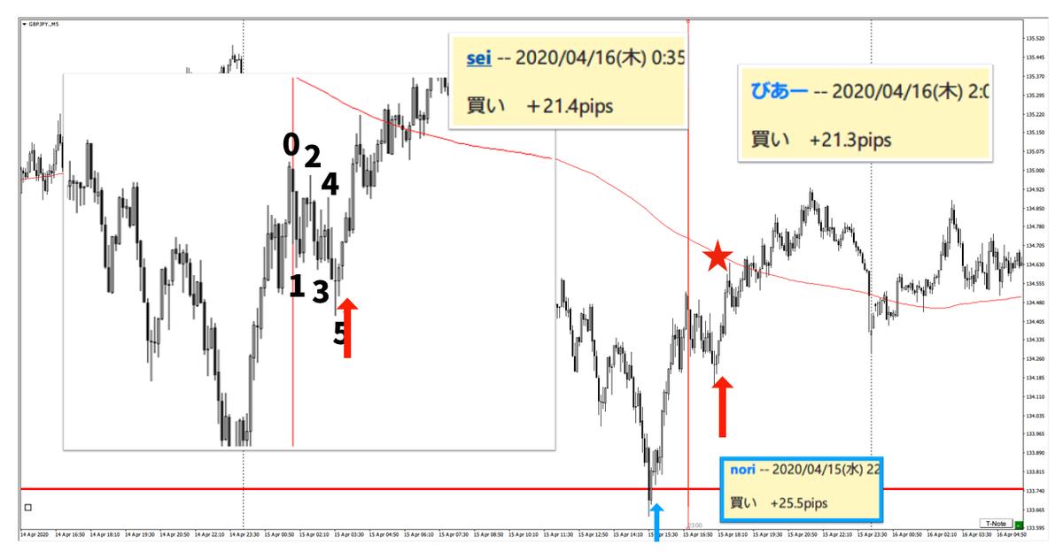 f:id:trader-nori:20200809202114p:plain