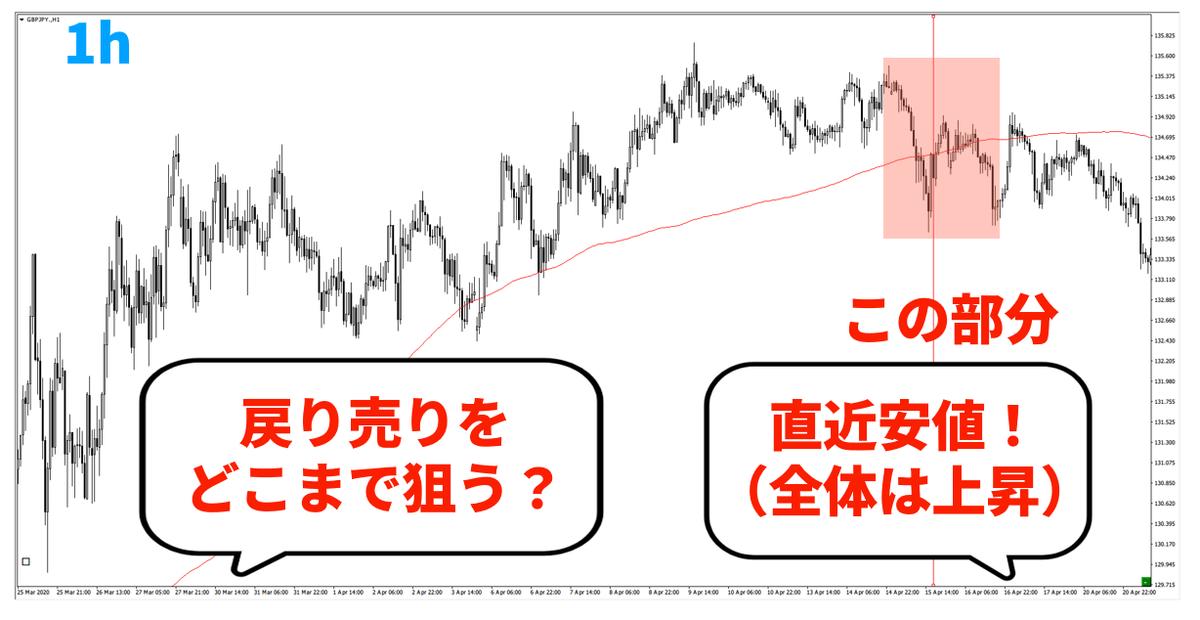 f:id:trader-nori:20200809202316p:plain