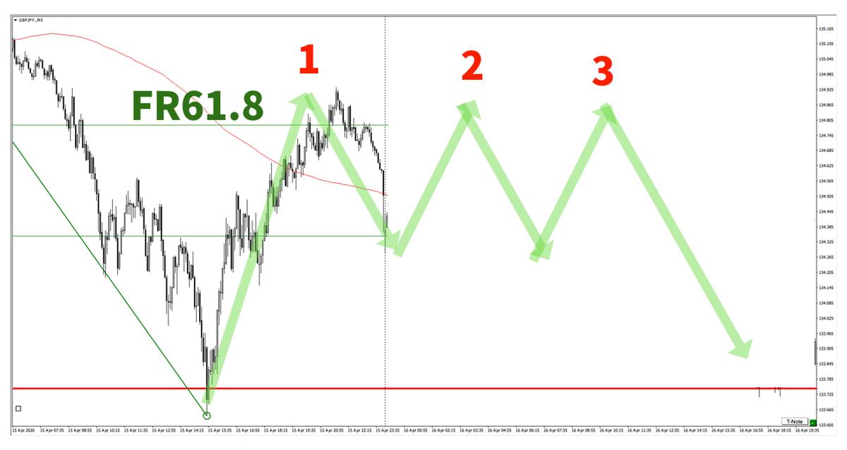 f:id:trader-nori:20200809202319p:plain