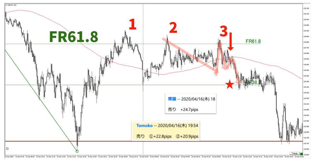 f:id:trader-nori:20200809202324p:plain