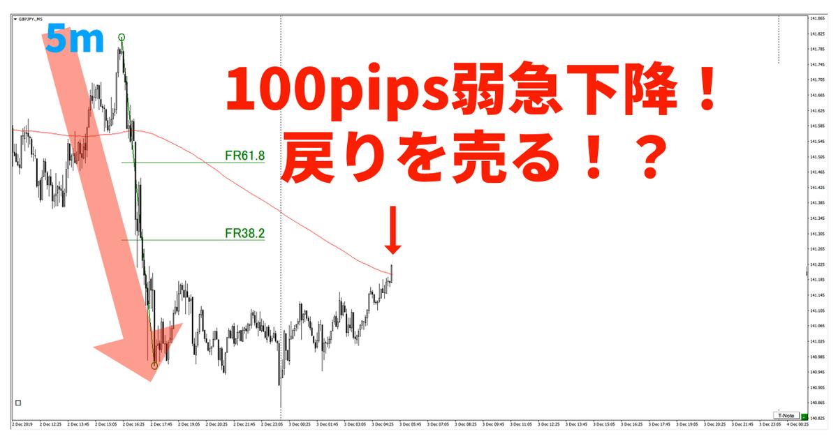 f:id:trader-nori:20200813224644p:plain