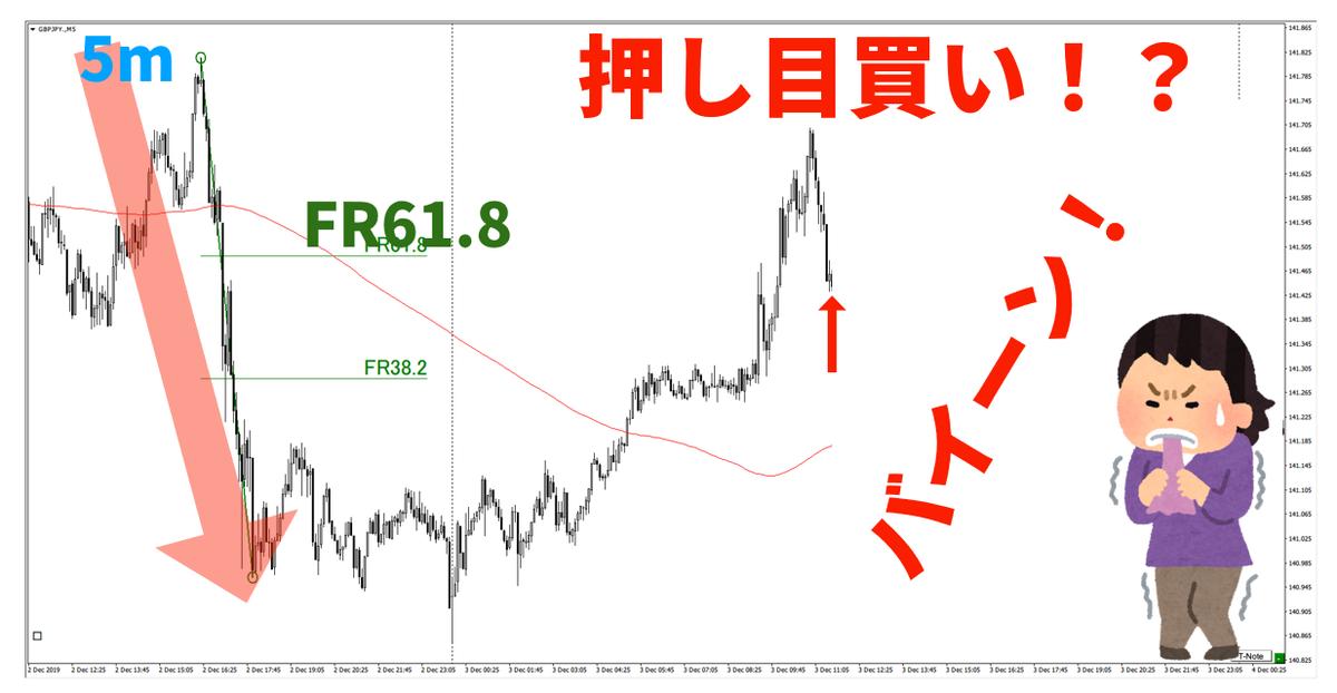 f:id:trader-nori:20200813224653p:plain