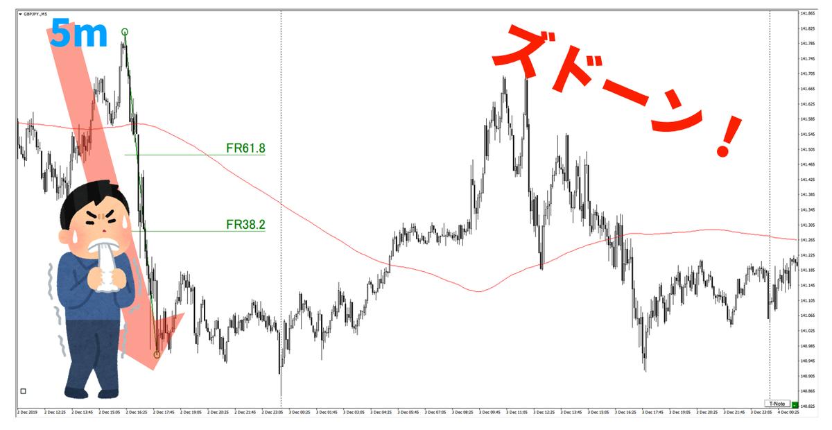 f:id:trader-nori:20200813224658p:plain