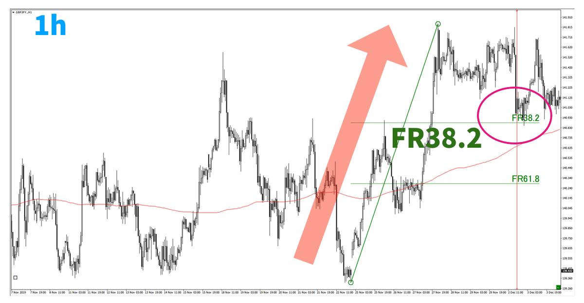 f:id:trader-nori:20200813224706p:plain