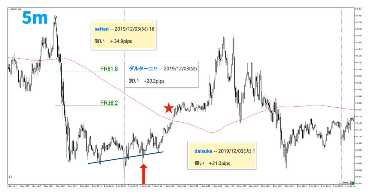f:id:trader-nori:20200813224710p:plain
