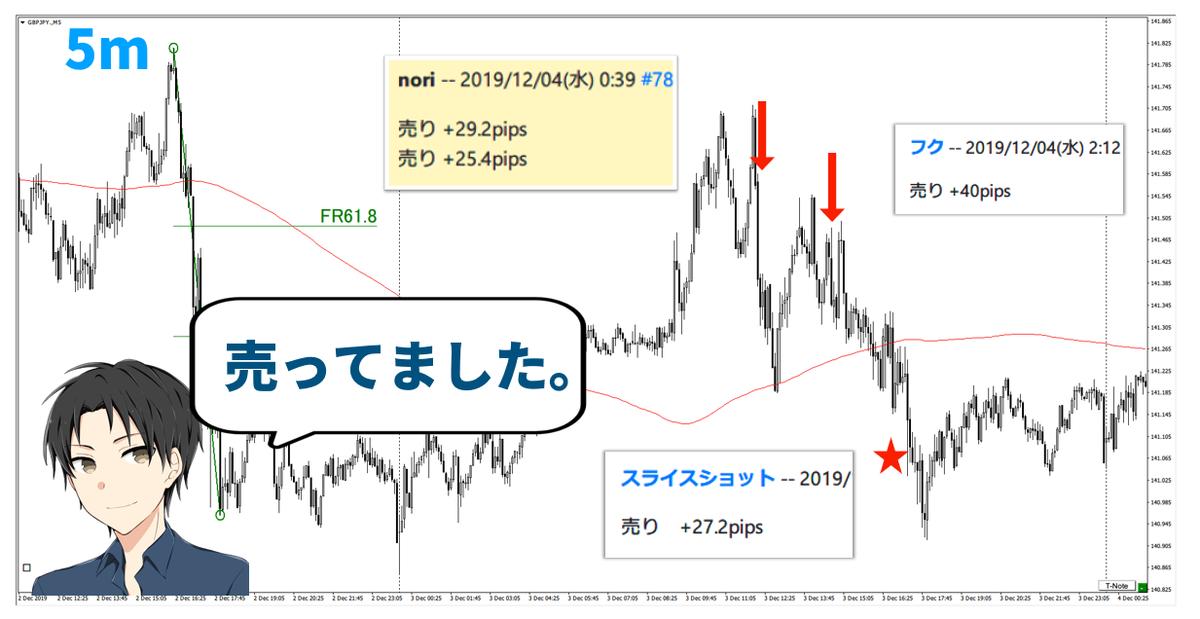 f:id:trader-nori:20200813224714p:plain