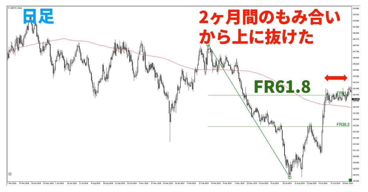 f:id:trader-nori:20200813225017p:plain
