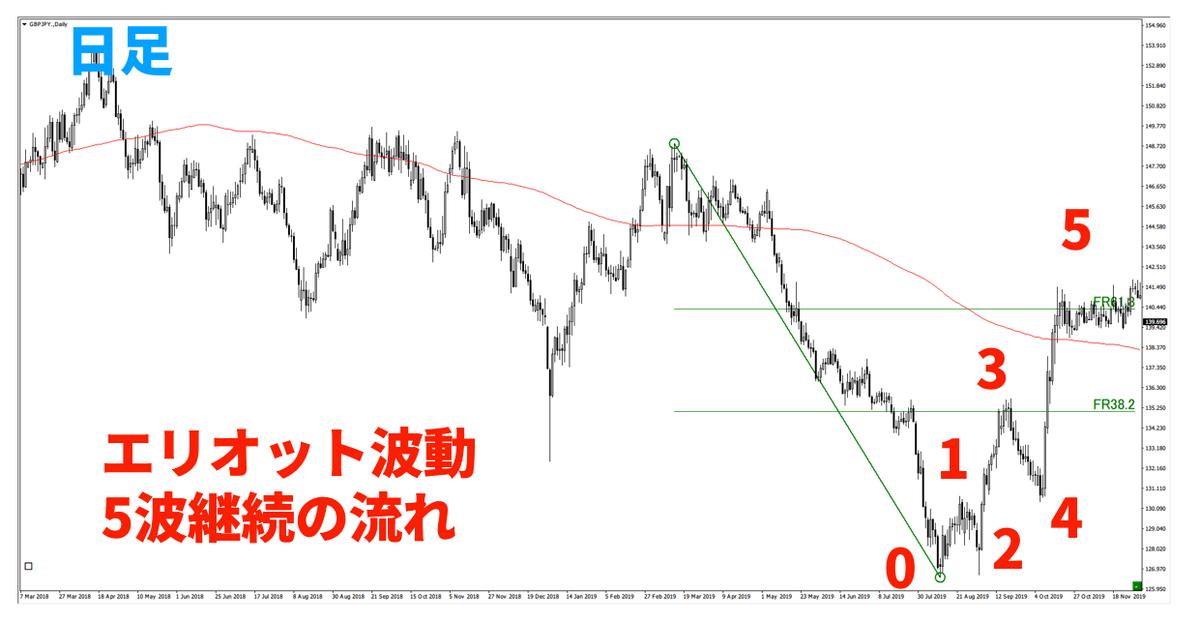 f:id:trader-nori:20200813225024p:plain