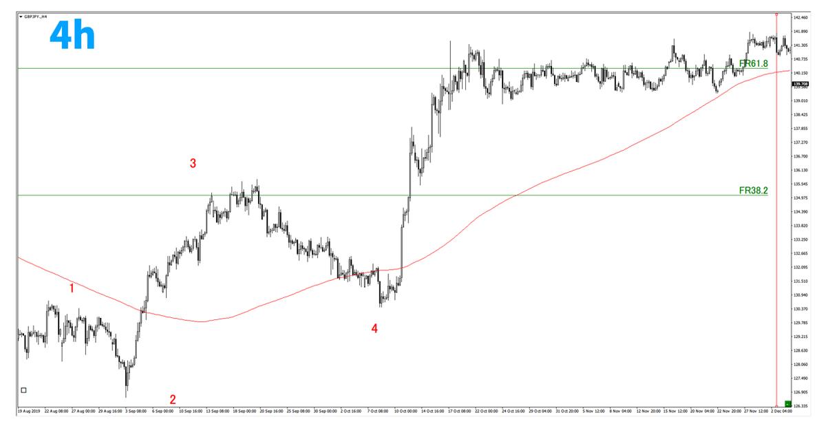 f:id:trader-nori:20200813225029p:plain
