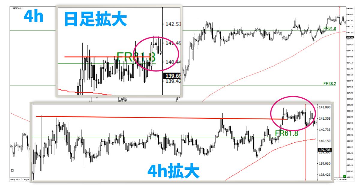 f:id:trader-nori:20200813225035p:plain