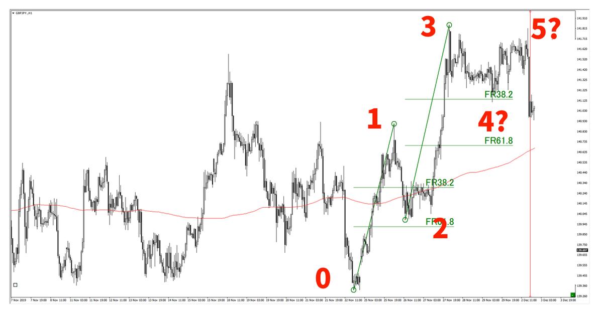 f:id:trader-nori:20200813225045p:plain