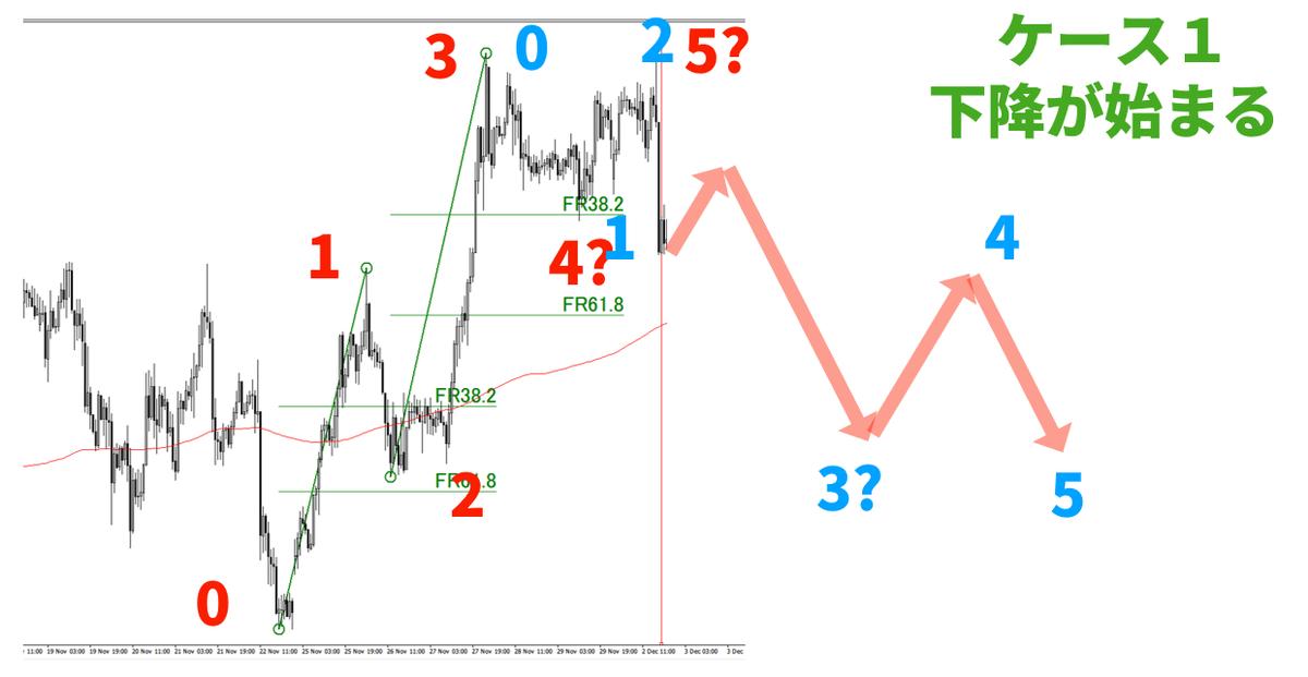 f:id:trader-nori:20200813225050p:plain