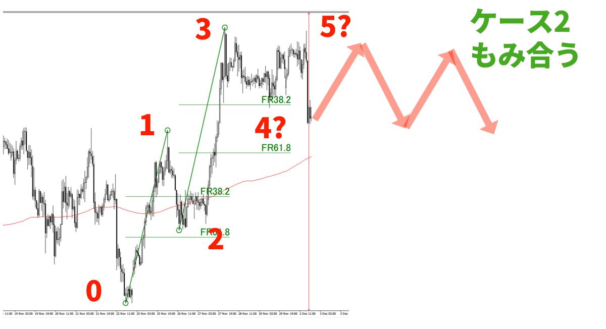 f:id:trader-nori:20200813225240p:plain