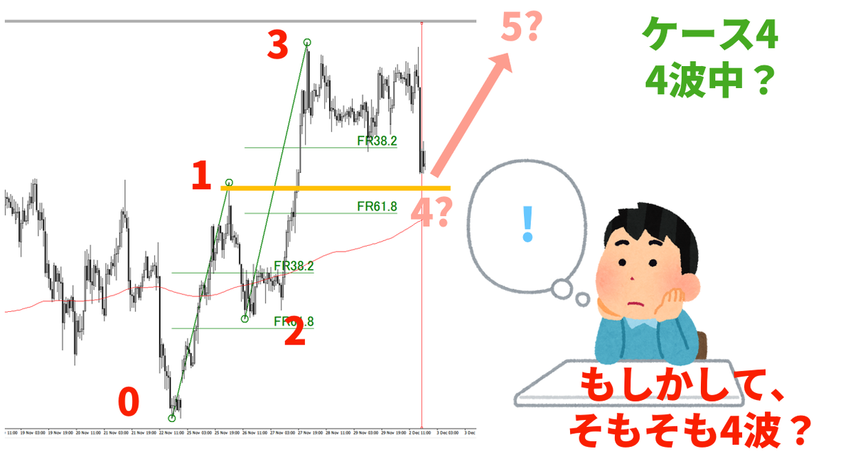 f:id:trader-nori:20200813225249p:plain