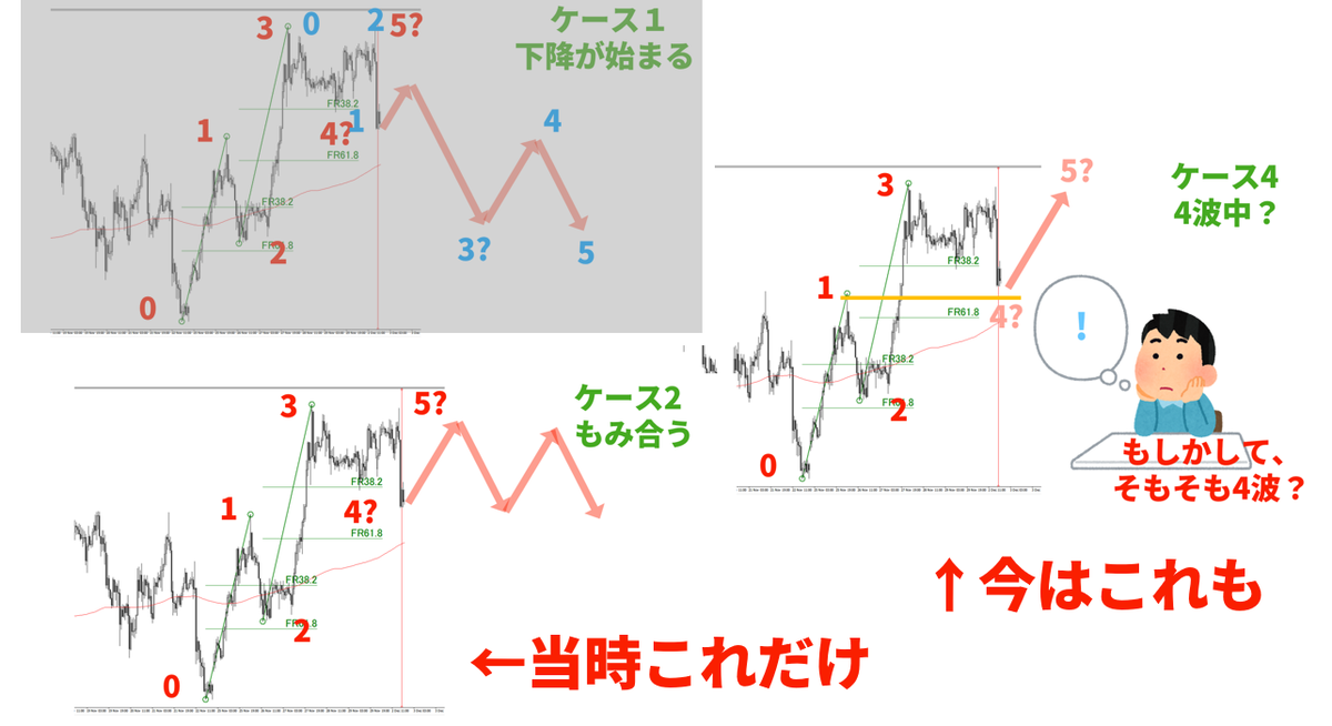 f:id:trader-nori:20200813225255p:plain