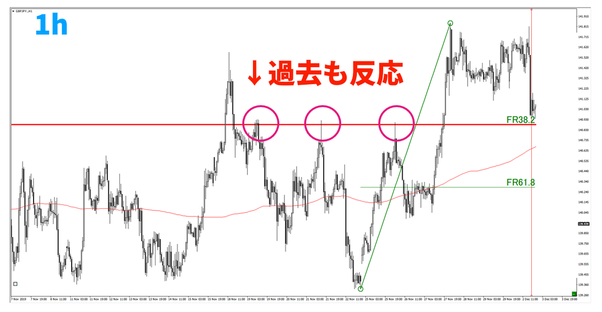 f:id:trader-nori:20200813225421p:plain
