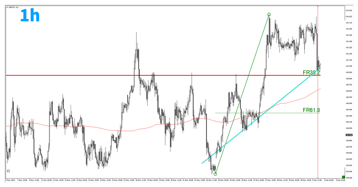 f:id:trader-nori:20200813225425p:plain