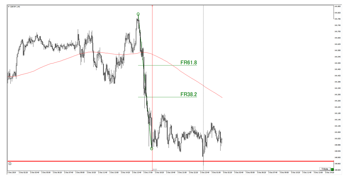 f:id:trader-nori:20200813225430p:plain
