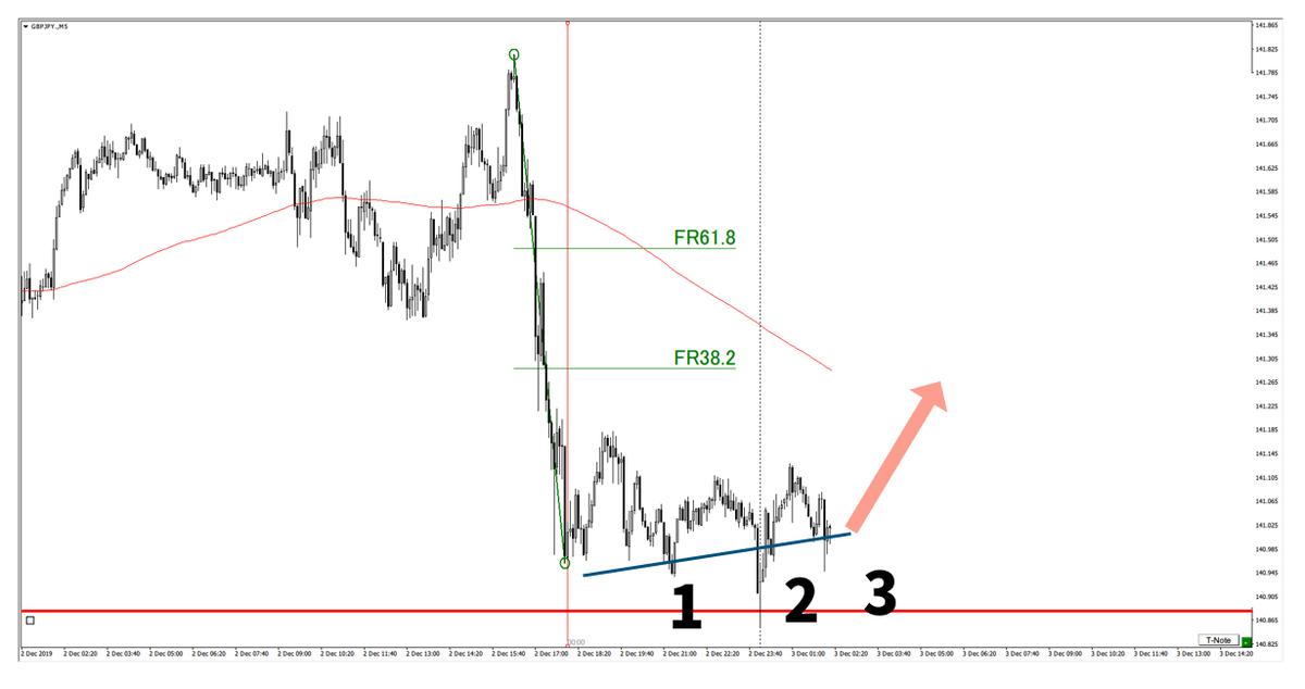 f:id:trader-nori:20200813225435p:plain